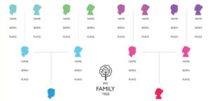 printable family tree template simple
