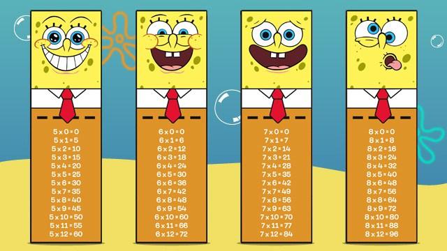 SpongeBob Times Tables - PAPERZIP