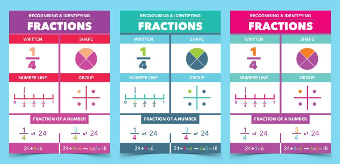 recognising and identifying fractions