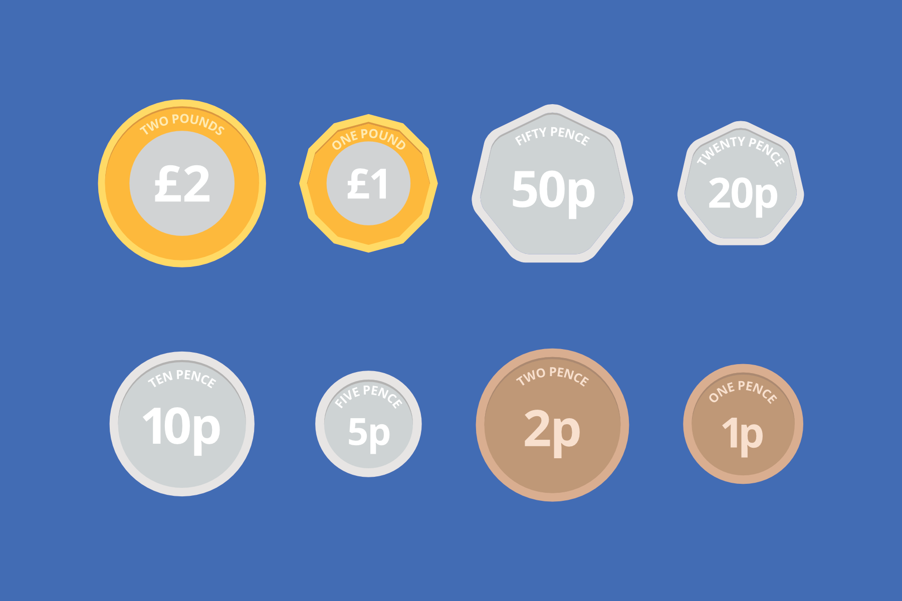 printable british coins uk free role play schools